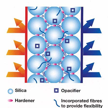 Diagram of microporous effect